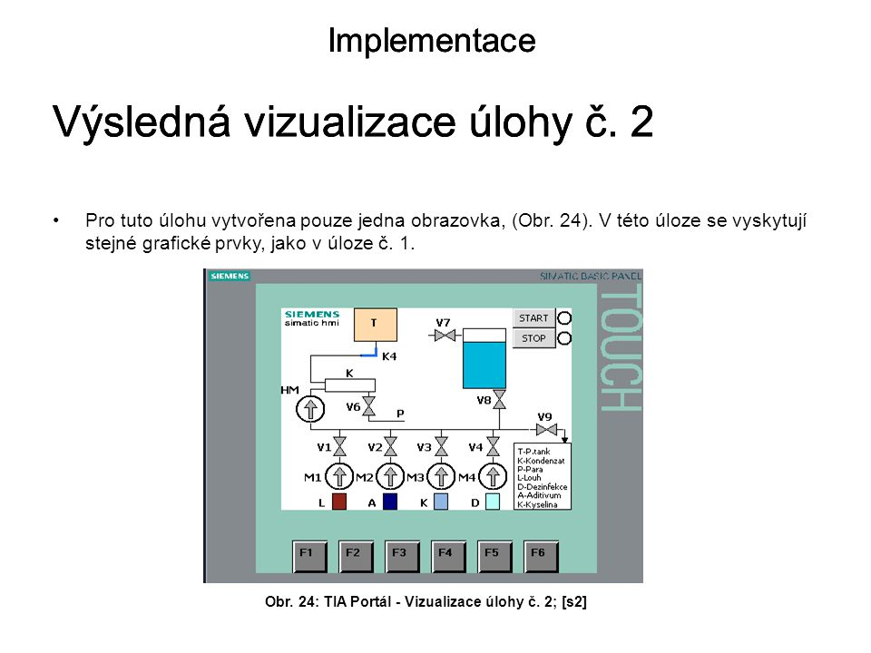 Obr. 24: TIA Portál - Vizualizace úlohy č. 2; [s2]